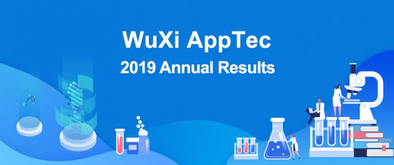 banner-WuXi AppTec 2019 Annual Results